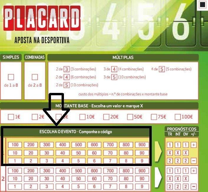 Glossário Placard - A terminologia que precisas para as tuas apostas